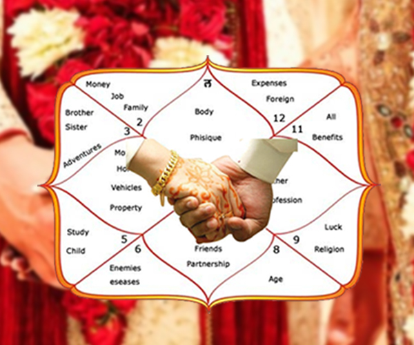 Marriage Problems Solutions Astrology | Marriage Astrologer